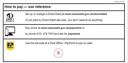 Understand Your Bill Newcastle City Council